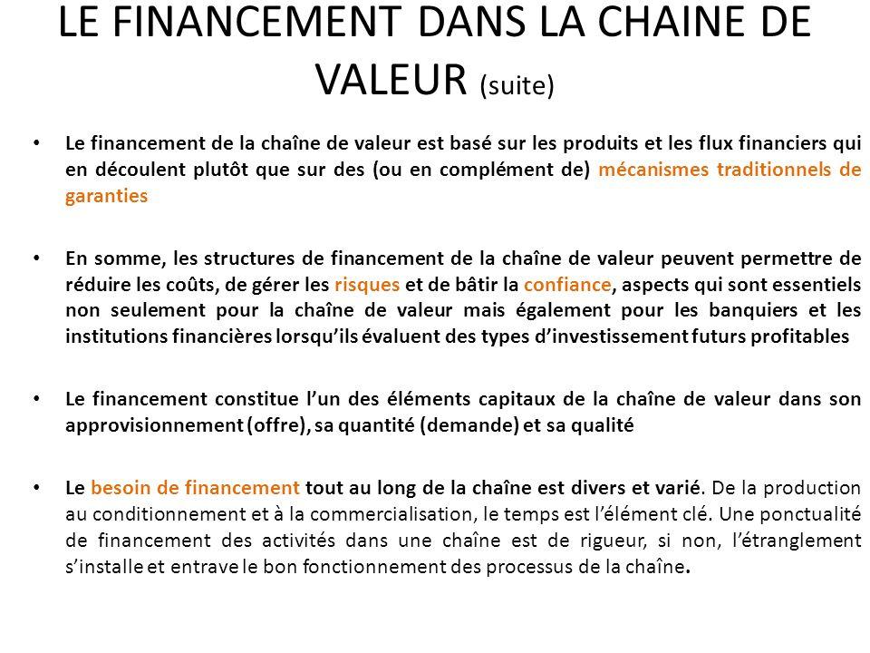 LE FINANCEMENT DANS LA CHAINE DE VALEUR (suite) Le financement de la chaîne de valeur est basé sur les produits et les flux financiers qui en découlen
