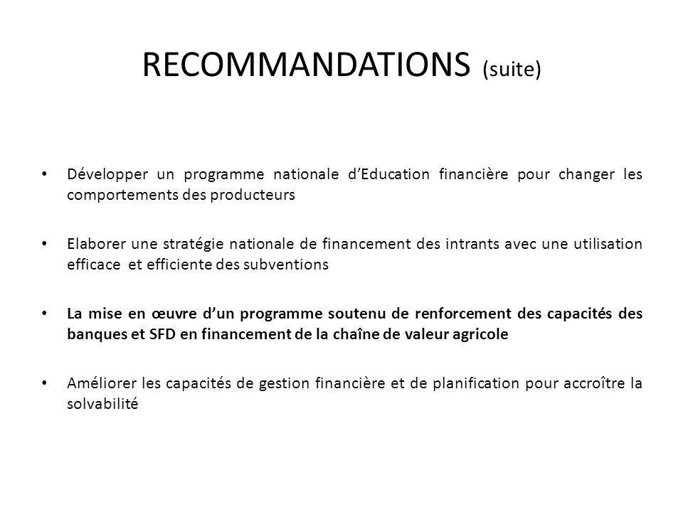 RECOMMANDATIONS (suite) Développer un programme nationale dEducation financière pour changer les comportements des producteurs Elaborer une stratégie