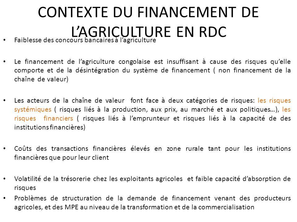 CONTEXTE DU FINANCEMENT DE LAGRICULTURE EN RDC Faiblesse des concours bancaires à lagriculture Le financement de lagriculture congolaise est insuffisa