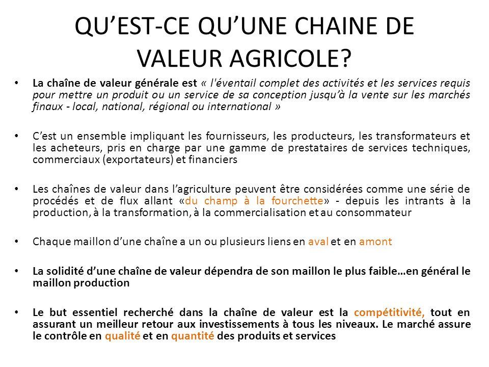 QUEST-CE QUUNE CHAINE DE VALEUR AGRICOLE? La chaîne de valeur générale est « l'éventail complet des activités et les services requis pour mettre un pr