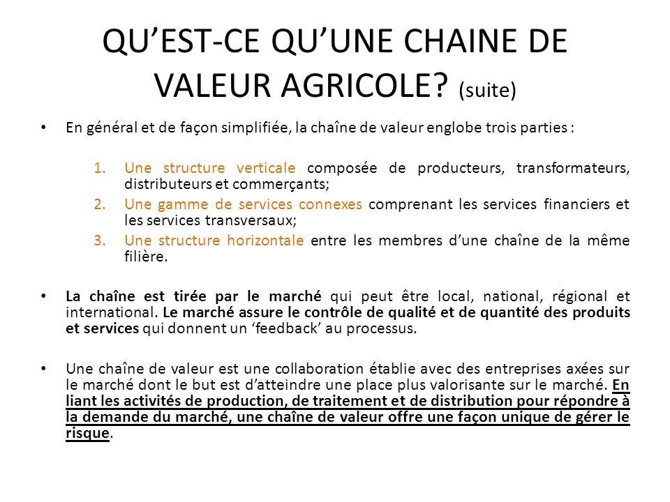QUEST-CE QUUNE CHAINE DE VALEUR AGRICOLE? (suite) En général et de façon simplifiée, la chaîne de valeur englobe trois parties : 1.Une structure verti