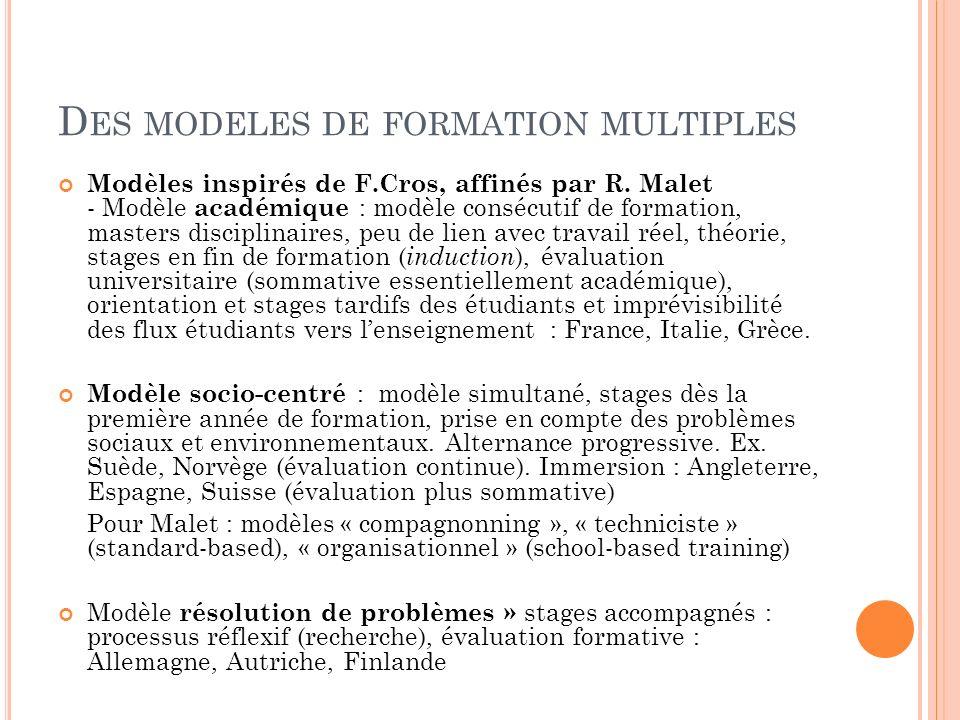 D ES MODELES DE FORMATION MULTIPLES Modèles inspirés de F.Cros, affinés par R. Malet - Modèle académique : modèle consécutif de formation, masters dis