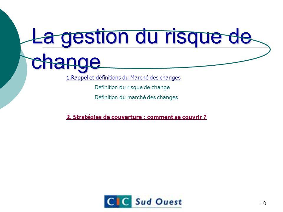 La gestion du risque de change 1.Rappel et définitions du Marché des changes Définition du risque de change Définition du marché des changes 2.