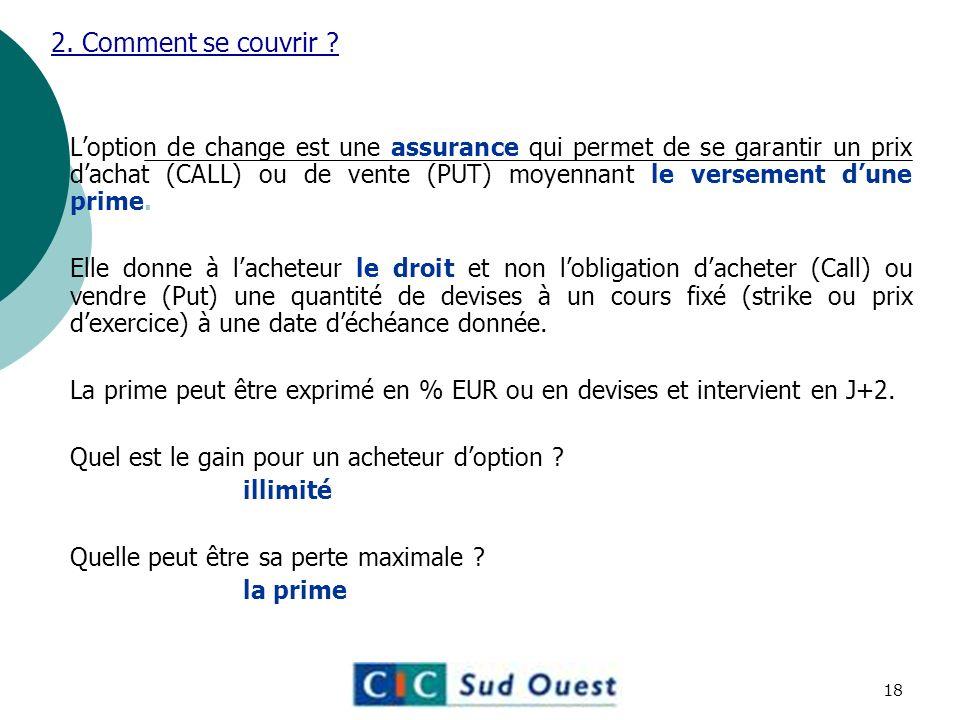 Loption de change est une assurance qui permet de se garantir un prix dachat (CALL) ou de vente (PUT) moyennant le versement dune prime.