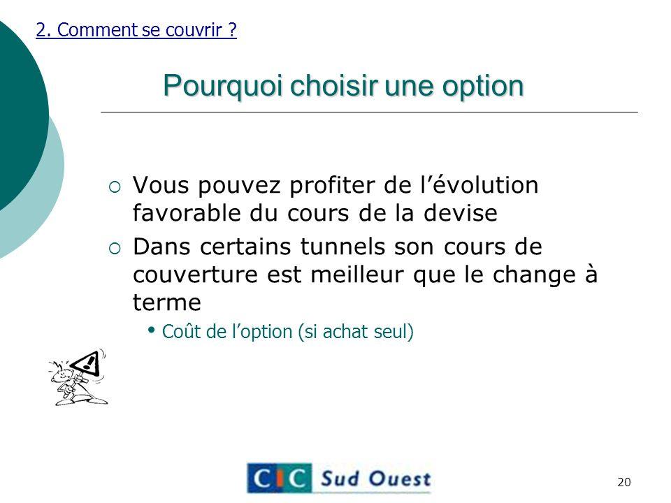 Pourquoi choisir une option Vous pouvez profiter de lévolution favorable du cours de la devise Dans certains tunnels son cours de couverture est meilleur que le change à terme Coût de loption (si achat seul) 2.