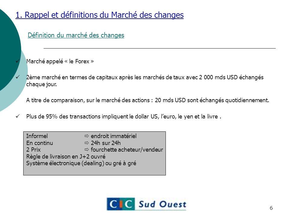 1. Rappel et définitions du Marché des changes Définition du marché des changes Marché appelé « le Forex » 2ème marché en termes de capitaux après les