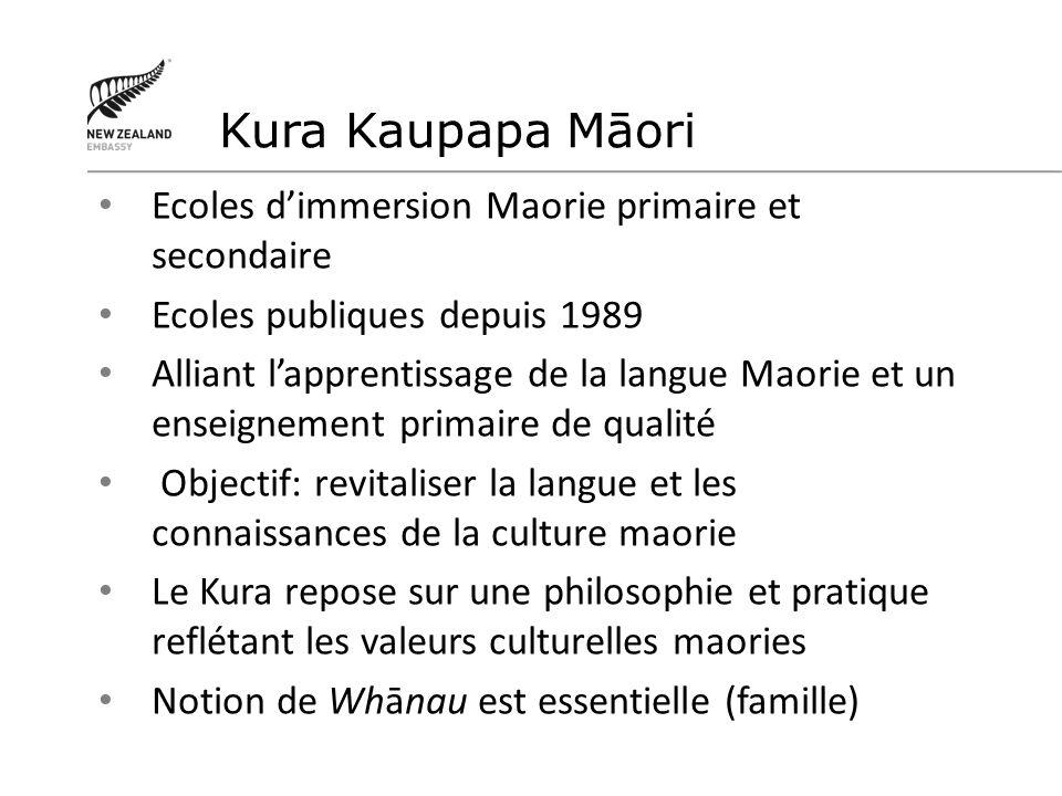 Ecoles dimmersion Maorie primaire et secondaire Ecoles publiques depuis 1989 Alliant lapprentissage de la langue Maorie et un enseignement primaire de