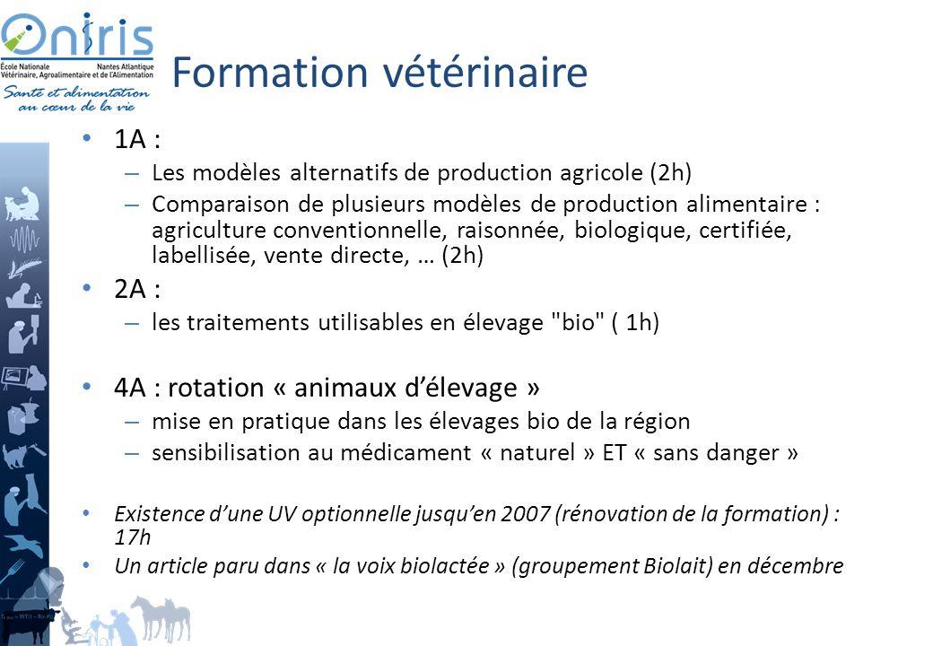 Formation vétérinaire 1A : – Les modèles alternatifs de production agricole (2h) – Comparaison de plusieurs modèles de production alimentaire : agriculture conventionnelle, raisonnée, biologique, certifiée, labellisée, vente directe, … (2h) 2A : – les traitements utilisables en élevage bio ( 1h) 4A : rotation « animaux délevage » – mise en pratique dans les élevages bio de la région – sensibilisation au médicament « naturel » ET « sans danger » Existence dune UV optionnelle jusquen 2007 (rénovation de la formation) : 17h Un article paru dans « la voix biolactée » (groupement Biolait) en décembre