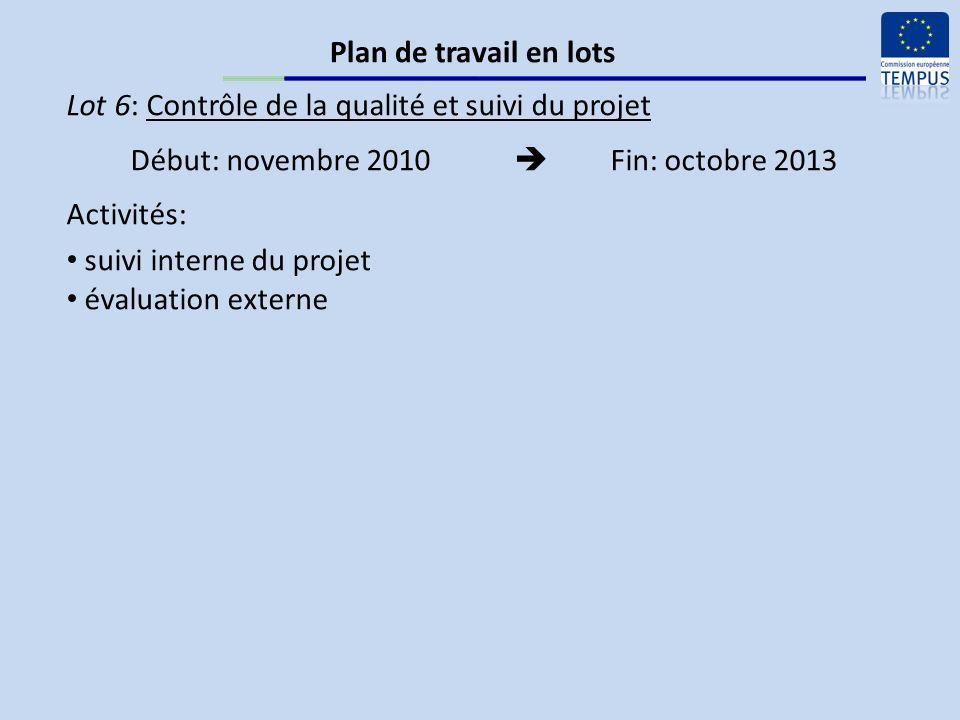 Lot 6: Contrôle de la qualité et suivi du projet Début: novembre 2010 Fin: octobre 2013 Activités: suivi interne du projet évaluation externe Plan de travail en lots