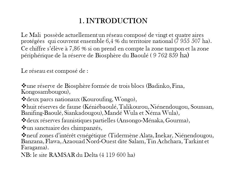 Importance écologique et socio économique des aires Selon la liste rouge de lUICN, les espèces de mammifère du Mali en danger sont la gazelle Dama (danger critique dextinction), le Chimpanzé, et le Lycaon.