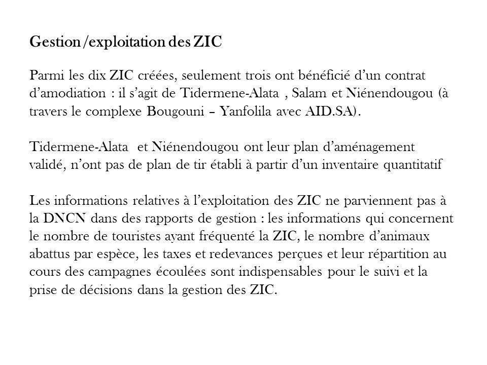 Gestion /exploitation des ZIC Parmi les dix ZIC créées, seulement trois ont bénéficié dun contrat damodiation : il sagit de Tidermene-Alata, Salam et