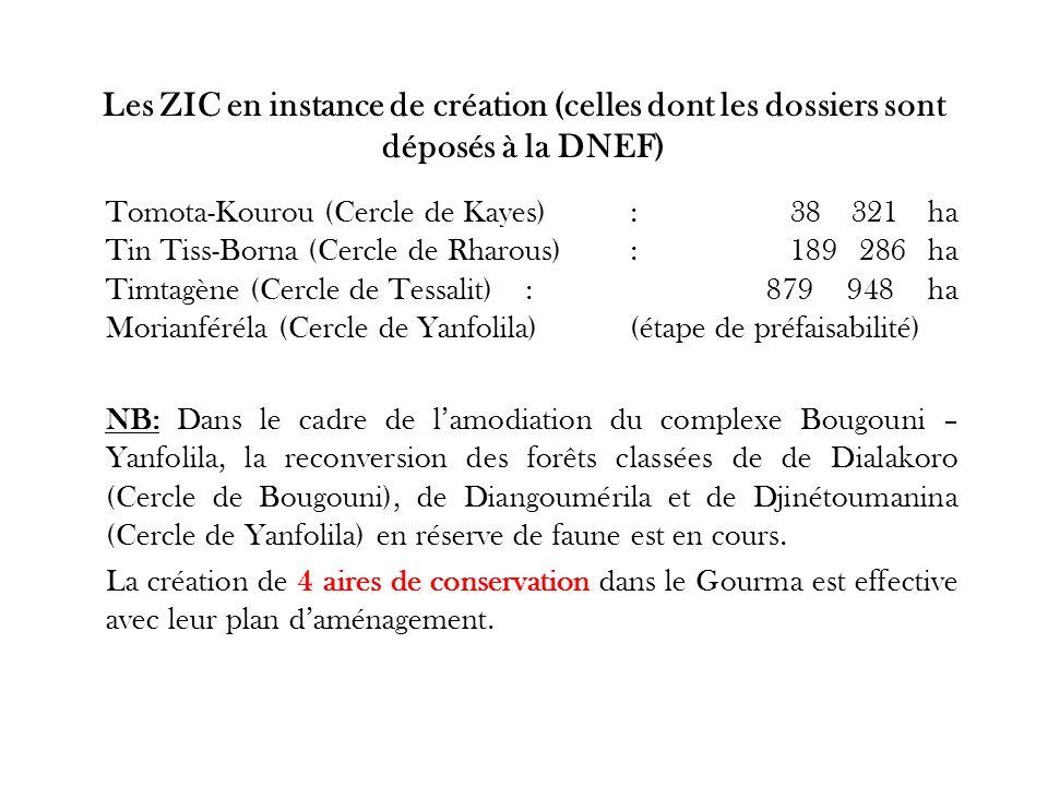 Les ZIC en instance de création (celles dont les dossiers sont déposés à la DNEF) Tomota-Kourou (Cercle de Kayes): 38 321 ha Tin Tiss-Borna (Cercle de