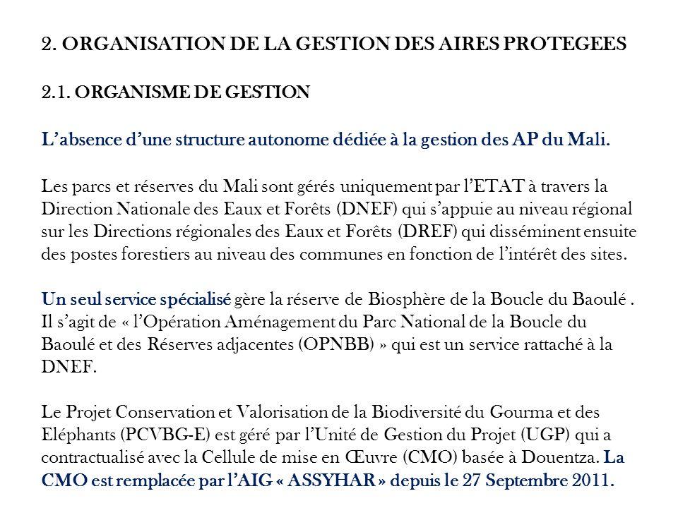 2. ORGANISATION DE LA GESTION DES AIRES PROTEGEES 2.1. ORGANISME DE GESTION Labsence dune structure autonome dédiée à la gestion des AP du Mali. Les p