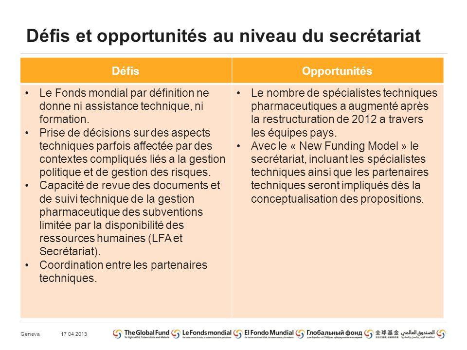Défis et opportunités au niveau du secrétariat DéfisOpportunités Le Fonds mondial par définition ne donne ni assistance technique, ni formation.