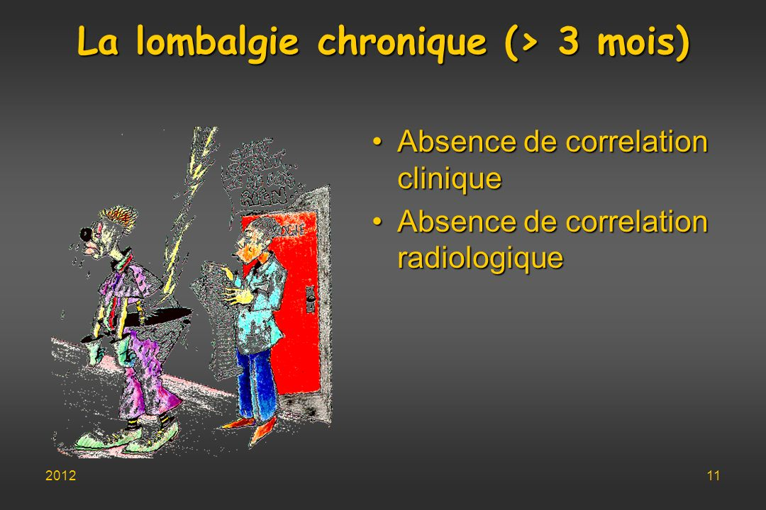 La lombalgie chronique (> 3 mois) Absence de correlation cliniqueAbsence de correlation clinique Absence de correlation radiologiqueAbsence de correlation radiologique 201211
