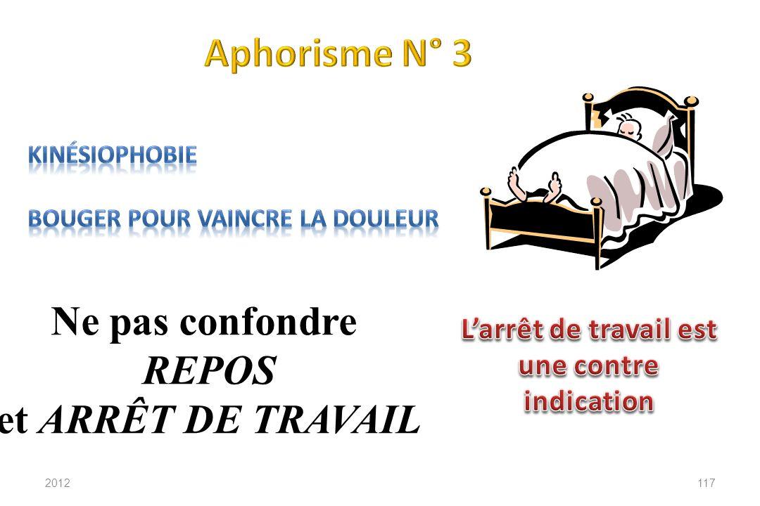 2012117 Ne pas confondre REPOS et ARRÊT DE TRAVAIL