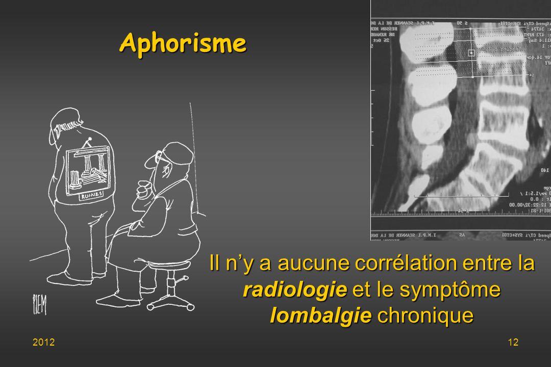 Aphorisme Il ny a aucune corrélation entre la radiologie et le symptôme lombalgie chronique 201212