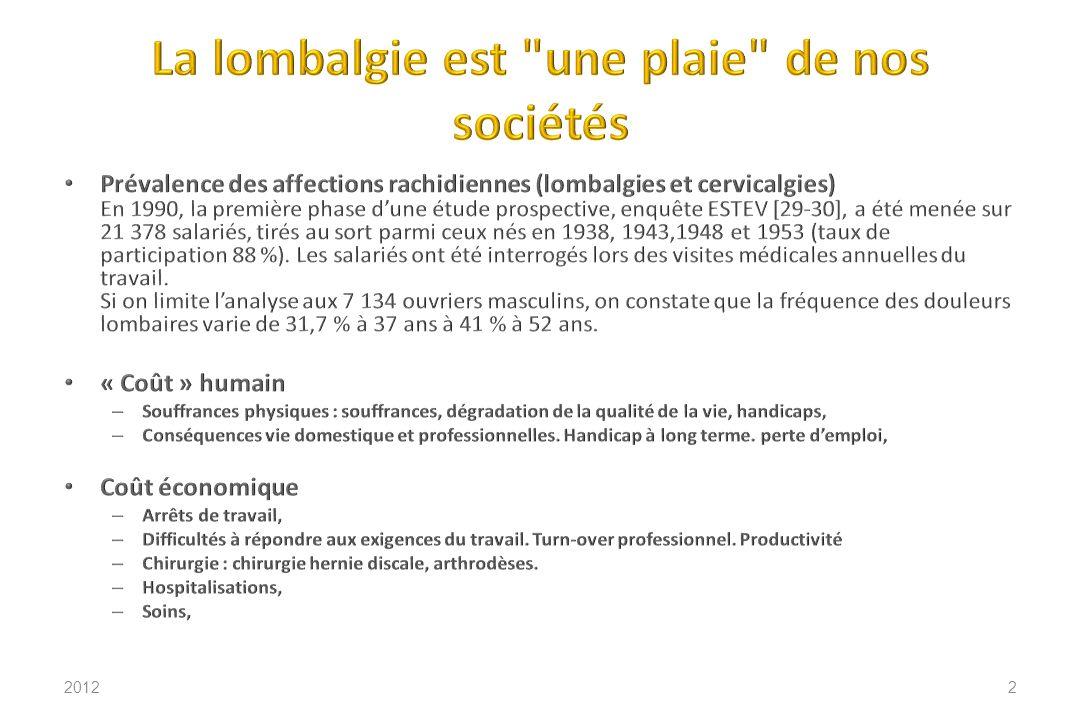 Lombalgie symptomatique (1 %) Neurinome intra-rachidien 201213