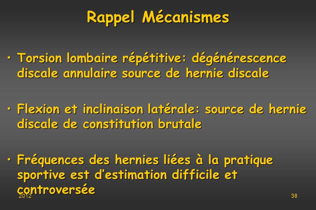 Rappel Mécanismes Torsion lombaire répétitive: dégénérescence discale annulaire source de hernie discaleTorsion lombaire répétitive: dégénérescence di