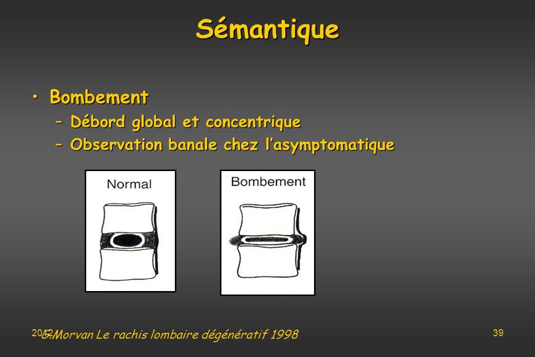 Sémantique BombementBombement –Débord global et concentrique –Observation banale chez lasymptomatique G.Morvan Le rachis lombaire dégénératif 1998 201