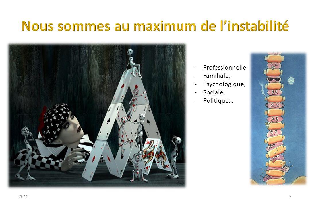 20127 -Professionnelle, -Familiale, -Psychologique, -Sociale, -Politique…