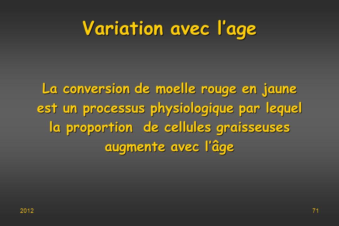 Variation avec lage La conversion de moelle rouge en jaune est un processus physiologique par lequel la proportion de cellules graisseuses augmente av