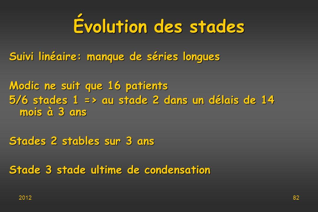 Évolution des stades Suivi linéaire: manque de séries longues Modic ne suit que 16 patients 5/6 stades 1 => au stade 2 dans un délais de 14 mois à 3 a