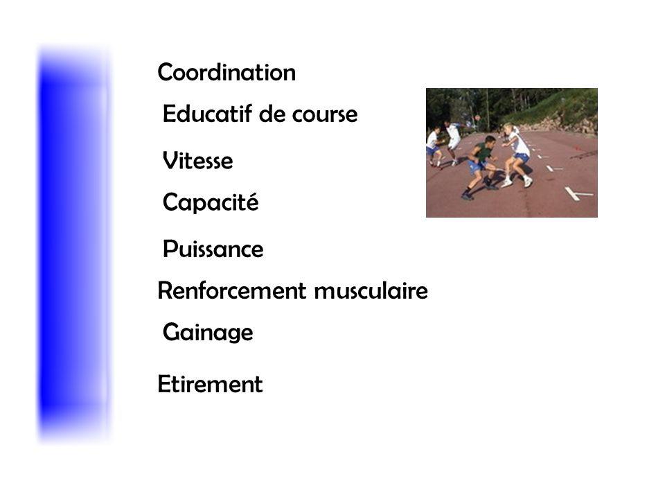 Coordination Educatif de course Vitesse Capacité Puissance Renforcement musculaire Etirement Gainage