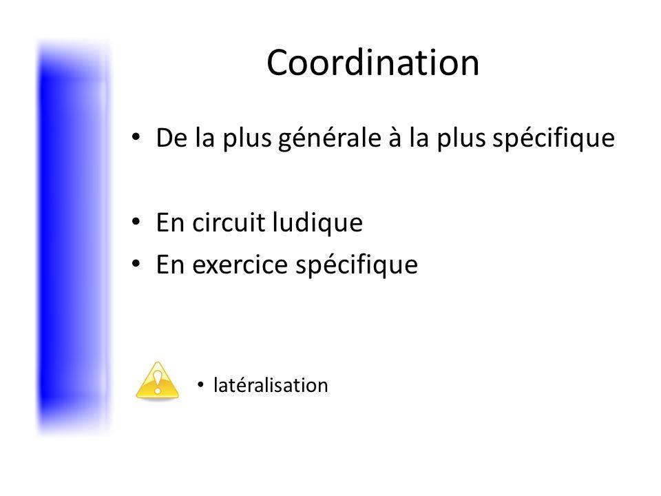 Coordination De la plus générale à la plus spécifique En circuit ludique En exercice spécifique latéralisation