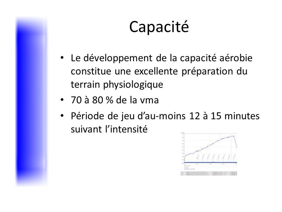 Capacité Le développement de la capacité aérobie constitue une excellente préparation du terrain physiologique 70 à 80 % de la vma Période de jeu dau-