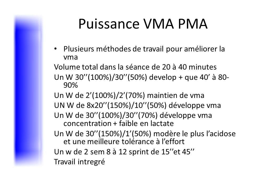 Puissance VMA PMA Plusieurs méthodes de travail pour améliorer la vma Volume total dans la séance de 20 à 40 minutes Un W 30(100%)/30(50%) develop + q