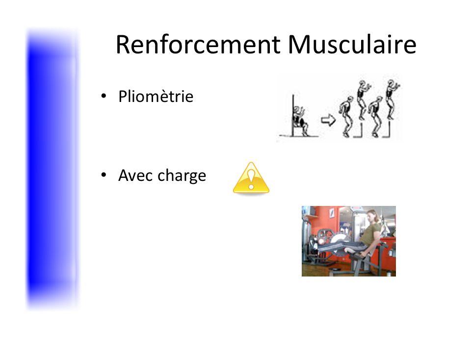 Renforcement Musculaire Pliomètrie Avec charge