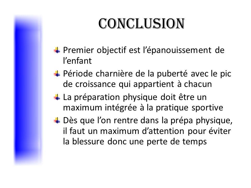 Conclusion Premier objectif est lépanouissement de lenfant Période charnière de la puberté avec le pic de croissance qui appartient à chacun La prépar