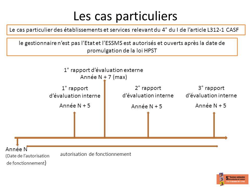 Le cas particulier des établissements et services relevant du 4° du I de larticle L312-1 CASF Les cas particuliers le gestionnaire nest pas lEtat et l