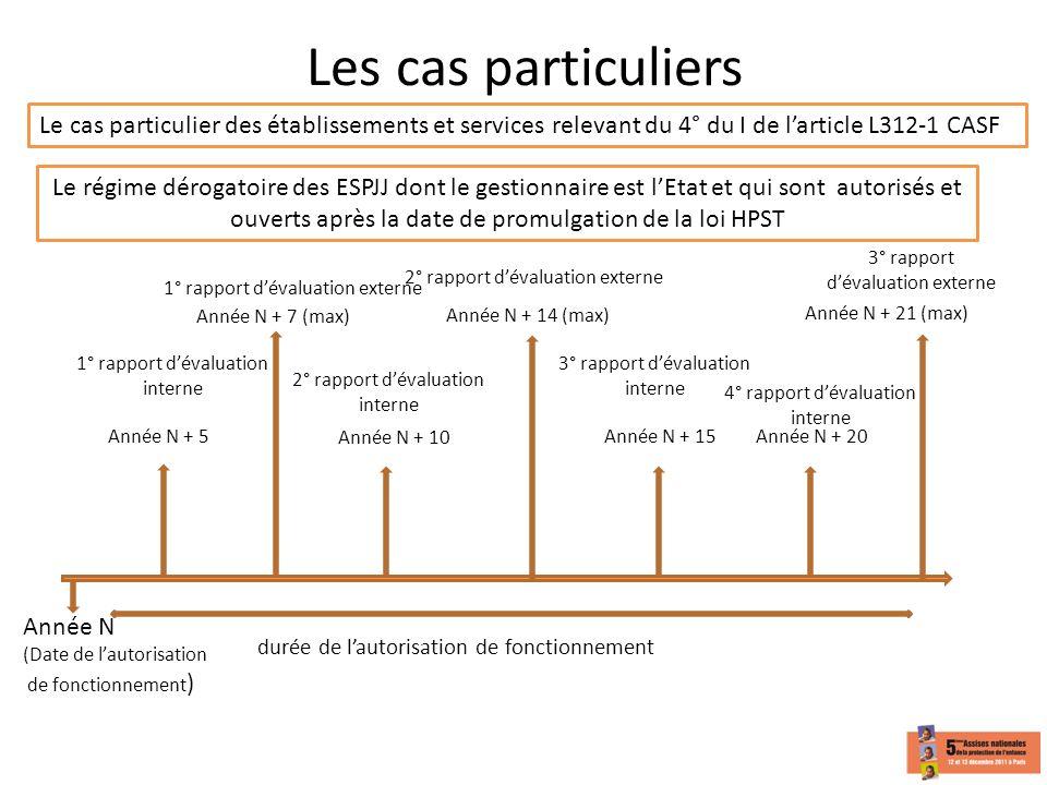 Les cas particuliers Le régime dérogatoire des ESPJJ dont le gestionnaire est lEtat et qui sont autorisés et ouverts après la date de promulgation de