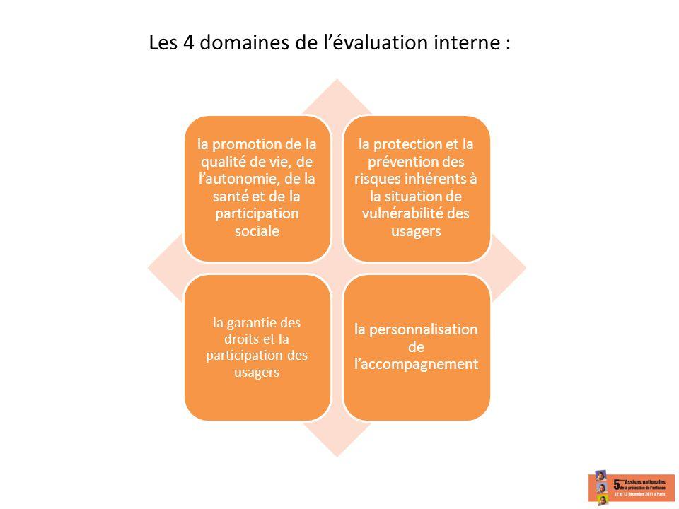 Les 4 domaines de lévaluation interne : la promotion de la qualité de vie, de lautonomie, de la santé et de la participation sociale la protection et