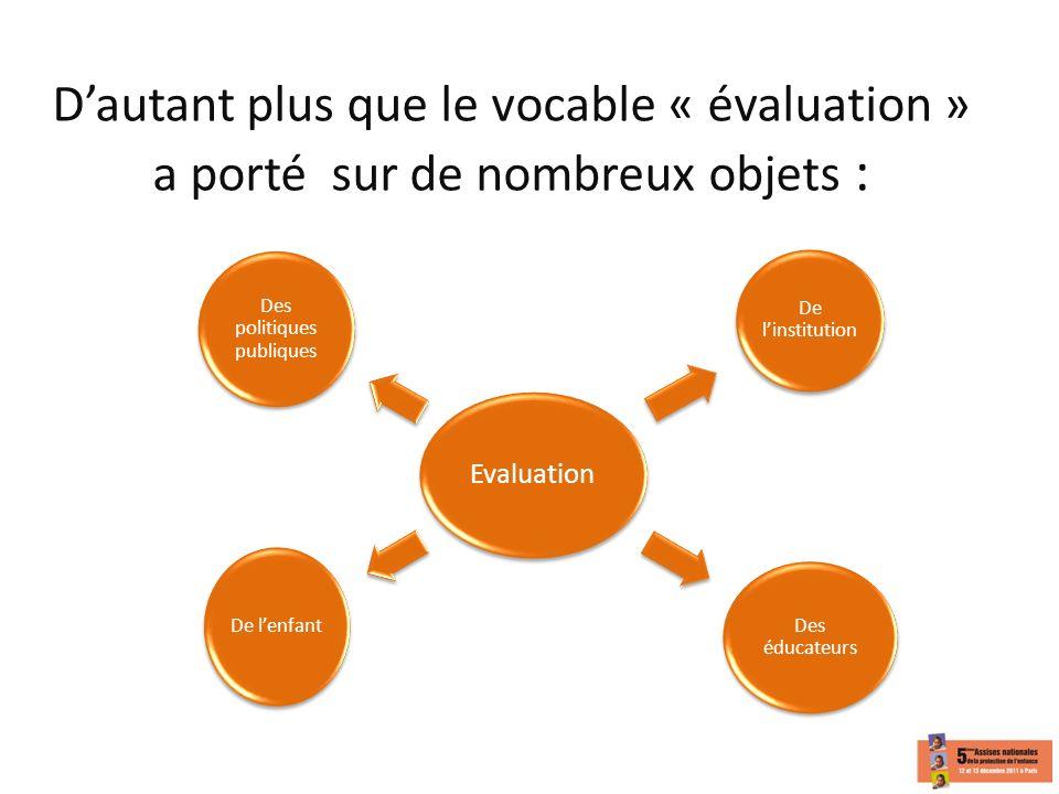 Dautant plus que le vocable « évaluation » a porté sur de nombreux objets : Evaluation Des politiques publiques De linstitution De linstitution Des éd