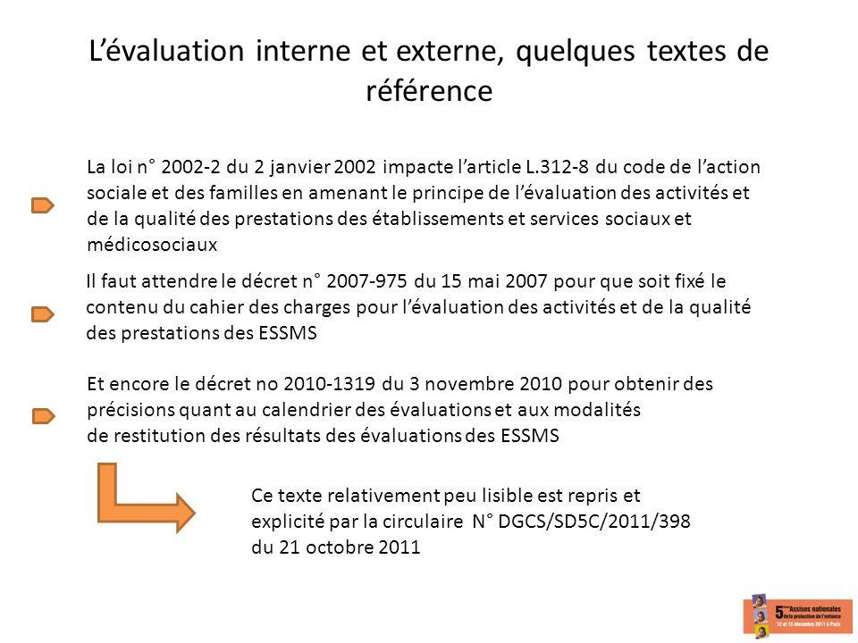 Lévaluation interne et externe, quelques textes de référence La loi n° 2002-2 du 2 janvier 2002 impacte larticle L.312-8 du code de laction sociale et