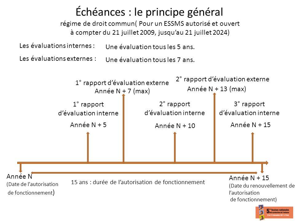 Échéances : le principe général régime de droit commun( Pour un ESSMS autorisé et ouvert à compter du 21 juillet 2009, jusquau 21 juillet 2024) Les év