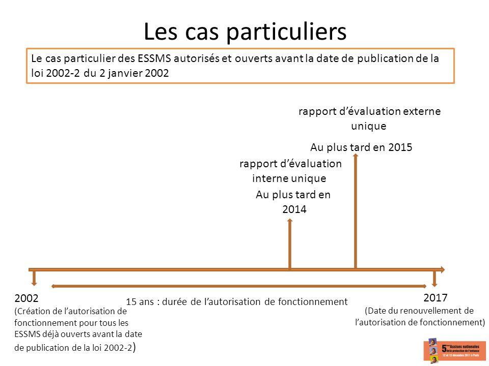 Le cas particulier des ESSMS autorisés et ouverts avant la date de publication de la loi 2002-2 du 2 janvier 2002 Les cas particuliers 2002 (Création