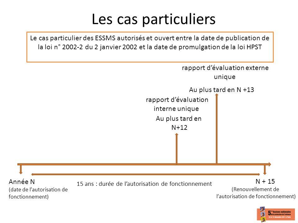 Les cas particuliers Le cas particulier des ESSMS autorisés et ouvert entre la date de publication de la loi n° 2002-2 du 2 janvier 2002 et la date de