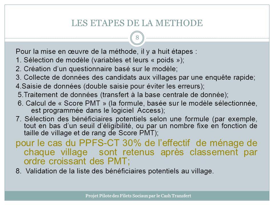 LES ETAPES DE LA METHODE Pour la mise en œuvre de la méthode, il y a huit étapes : 1.