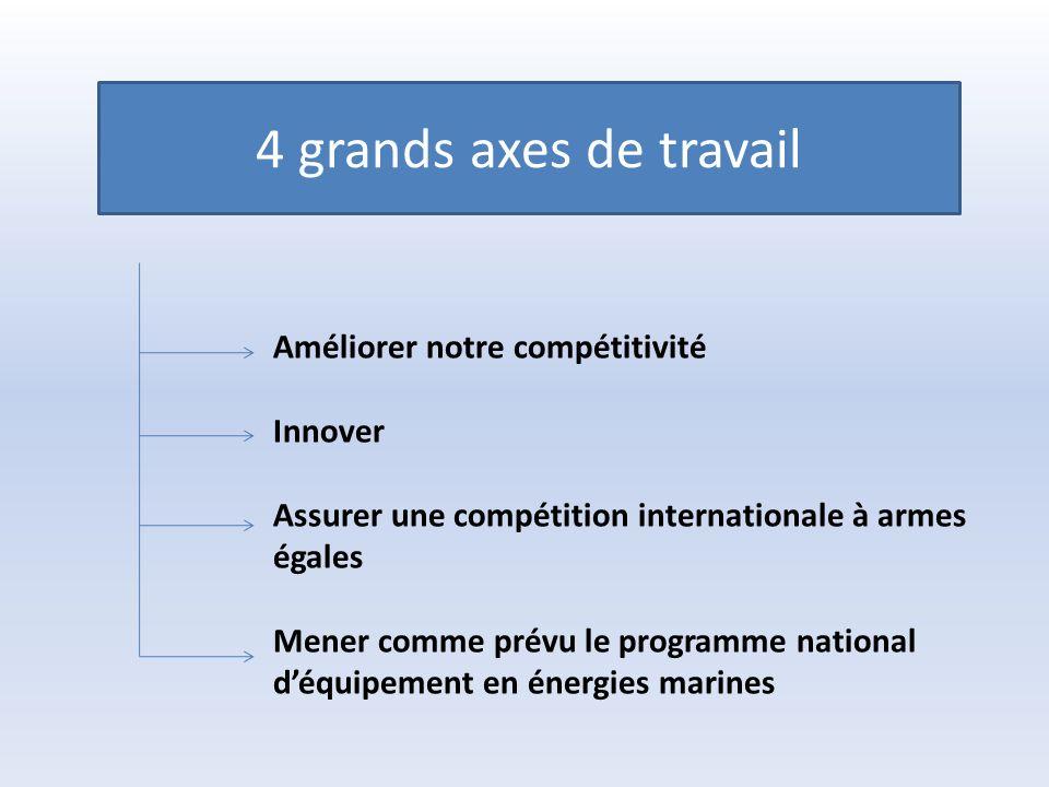 Améliorer notre compétitivité Innover Assurer une compétition internationale à armes égales Mener comme prévu le programme national déquipement en énergies marines 4 grands axes de travail