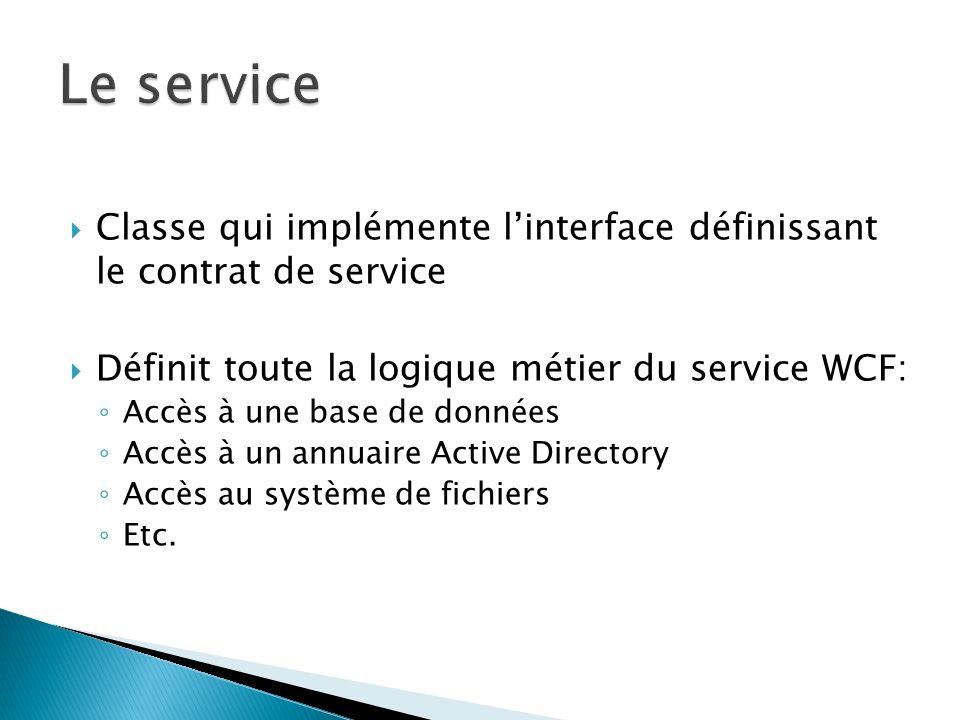 Classe qui implémente linterface définissant le contrat de service Définit toute la logique métier du service WCF: Accès à une base de données Accès à un annuaire Active Directory Accès au système de fichiers Etc.