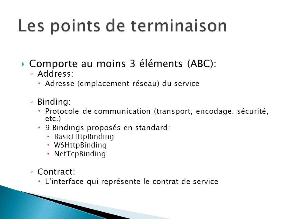 Comporte au moins 3 éléments (ABC): Address: Adresse (emplacement réseau) du service Binding: Protocole de communication (transport, encodage, sécurité, etc.) 9 Bindings proposés en standard: BasicHttpBinding WSHttpBinding NetTcpBinding Contract: Linterface qui représente le contrat de service