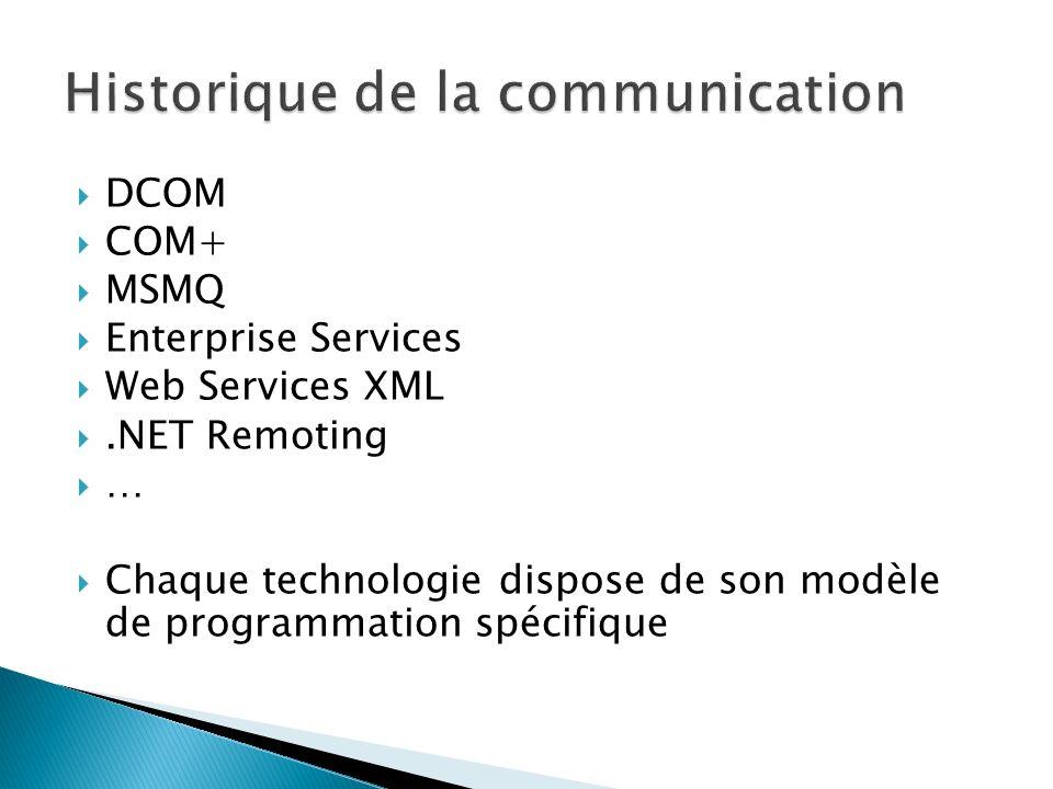 DCOM COM+ MSMQ Enterprise Services Web Services XML.NET Remoting … Chaque technologie dispose de son modèle de programmation spécifique
