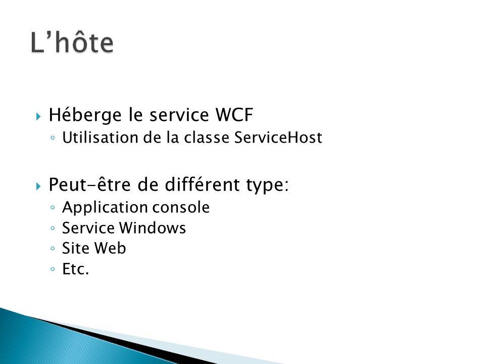Héberge le service WCF Utilisation de la classe ServiceHost Peut-être de différent type: Application console Service Windows Site Web Etc.