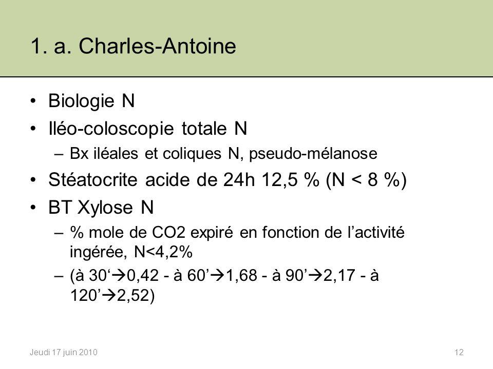 1. a. Charles-Antoine Biologie N Iléo-coloscopie totale N –Bx iléales et coliques N, pseudo-mélanose Stéatocrite acide de 24h 12,5 % (N < 8 %) BT Xylo