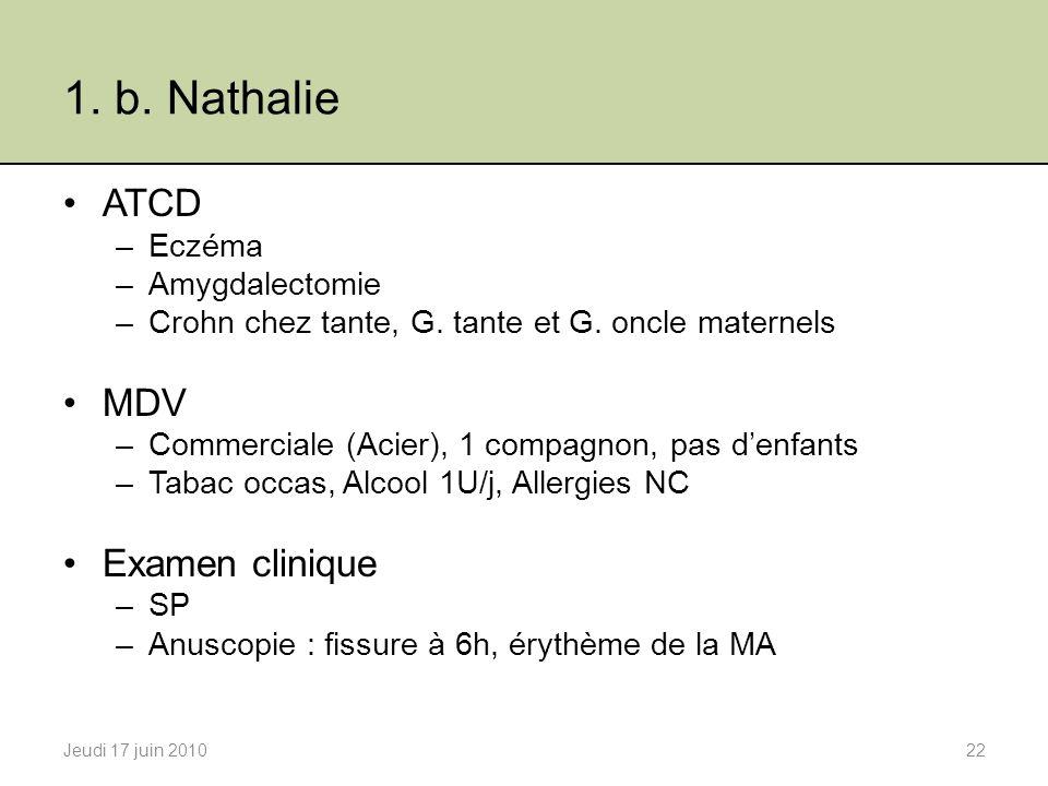 1.b. Nathalie ATCD –Eczéma –Amygdalectomie –Crohn chez tante, G.