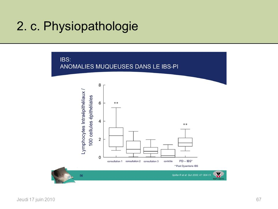 2. c. Physiopathologie Jeudi 17 juin 201067